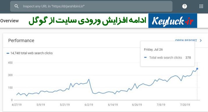 افزایش بازدید و ورودی گوگل