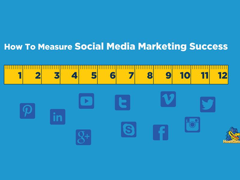 اندازه گیری بازدهی در شبکه های اجتماعی