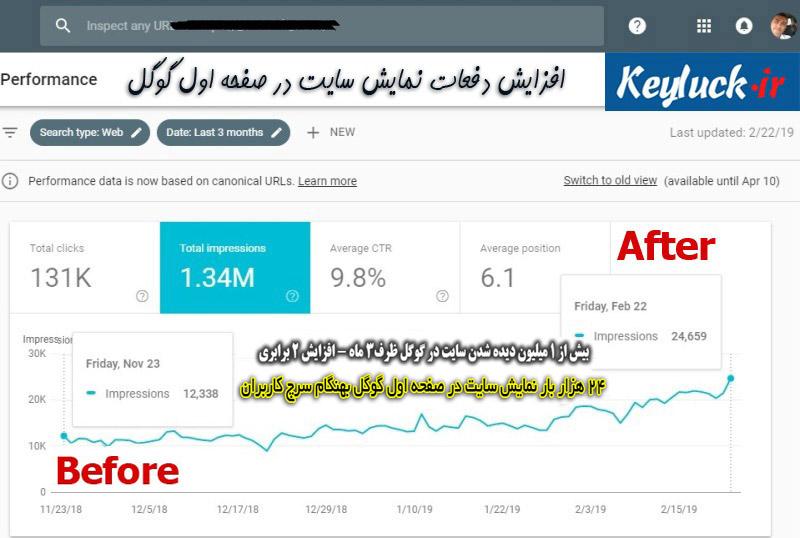 افزایش 24000 بار نمایش سایت در سرچ جستجوی کاربران ز گوگل ظرف مدت 3 ماه