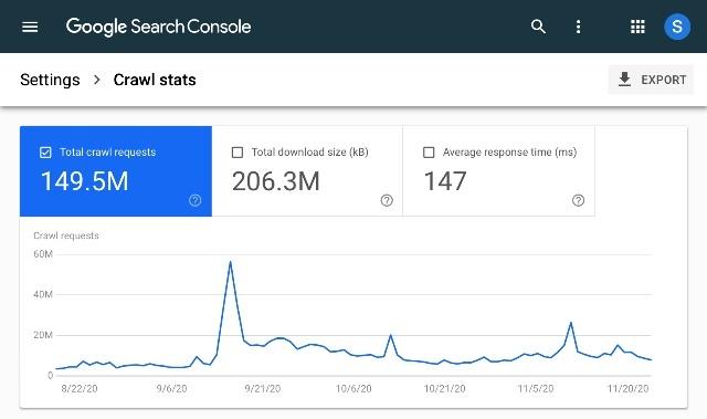 بخش crawl stats report گوگل سرچ کنسول