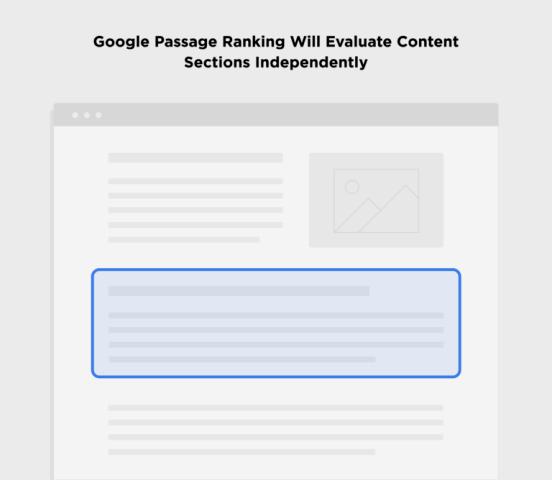 میزان مرتبط بودن یک صفحه توسط گوگل